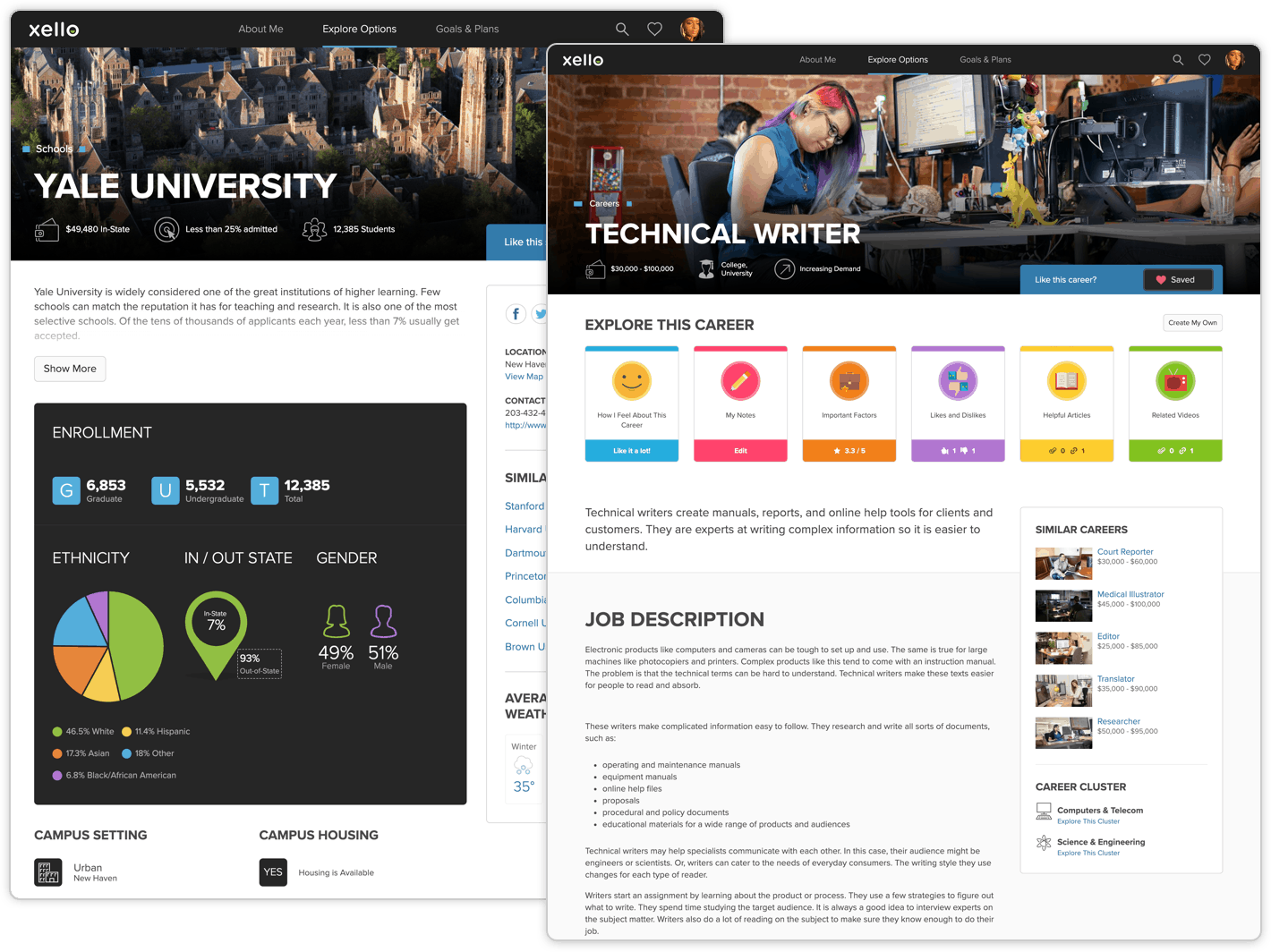 Rich, vibrant college and career profiles screens